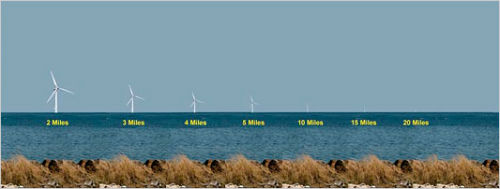 The illustration show what a typical wind tower will look like at various distances from shore, from two miles at the far left to 20 miles. Source: Garden State Energy