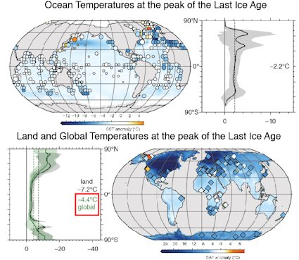 Reconstructed temperatures at the peak of the last ice age, around 20,000 years ago. Each circle and diamond represents a single measurement of last ice age temperature. Graphic: Modified from the 2013 IPCC Report