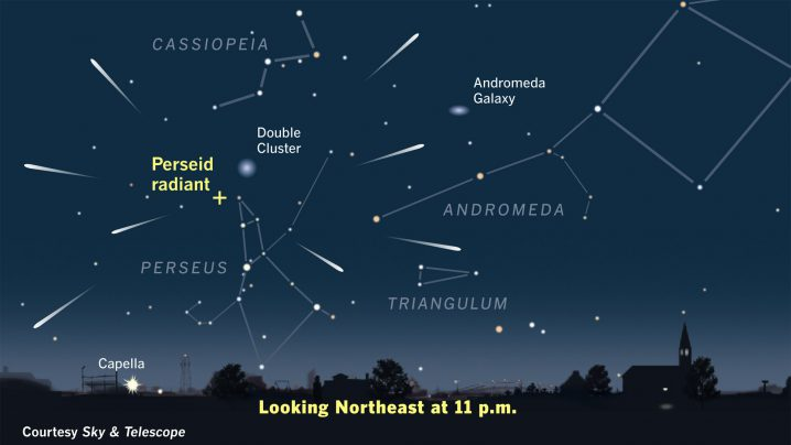 This sky map shows the radiant of the Perseid meteor shower from the constellation Perseus in the northeastern sky during the meteor display's peak on Aug. 12 and 13, 2015. The Perseids appear to radiate out from a point on the border of constellations Perseus and Cassiopeia. Illustration: Sky & Telescope Magazine