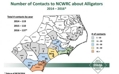 Graphic: North Carolina Wildlife Resources Commission