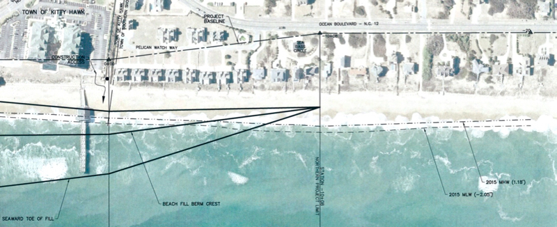 The Kitty Hawk Beach nourishment project includes a taper just past the old pier at the Hilton Garden. Photo: Coastal Planning & Engineering