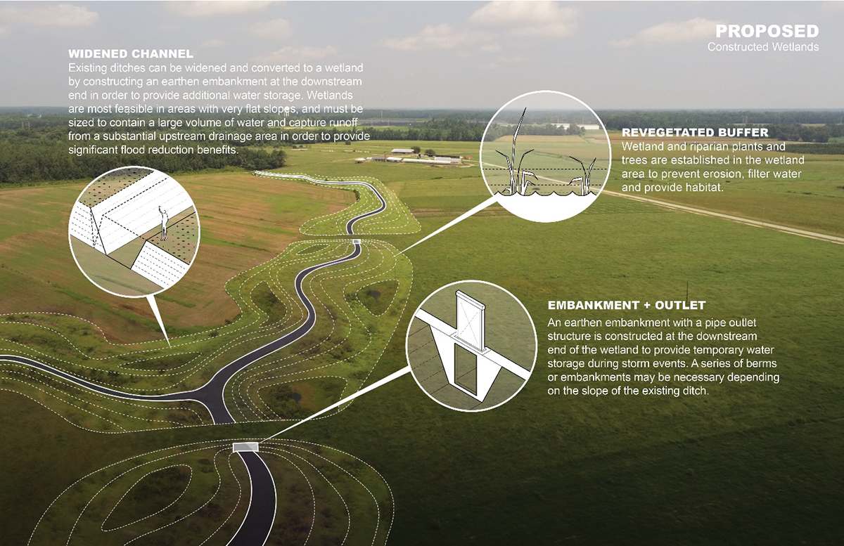 Concept rendering of flood-control wetland. Source: Project summary report