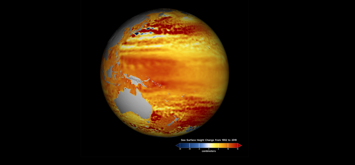 Sea surface height change between 1992 and 2019, based on data collected from NASA satellites. Orange/red regions are where sea level has risen up to 15 cm, and blue regions are where sea level has fallen up to 15 cm. Image: Devika Elakara, Trent Schindler/NASA's Scientific Visualization Studio